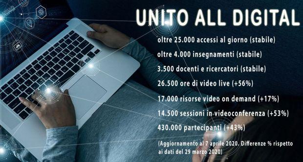 unitoalldigital.jpg